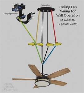 14 Automatic Wiring Diagram For Ceiling Fan