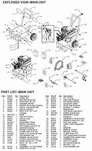 Craftsman Pressure Washer Pump 2500