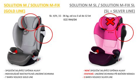 cybex solution m fix sl autosedačka cybex solution m fix sl black 2019