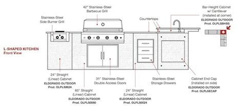 outdoor kitchen kits bob vila