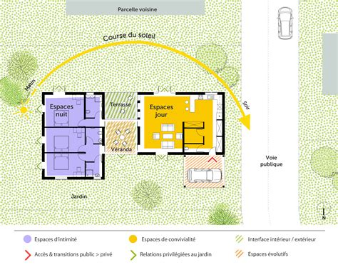 plan maison 4 chambres suite parentale plan maison de plain pied avec véranda ooreka