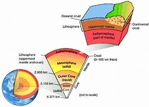 72 1  Separation Of The Earth Into Layers  Crust  Mantle
