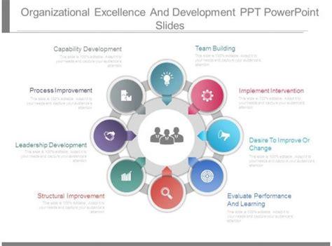 organizational excellence and development ppt powerpoint slides powerpoint presentation