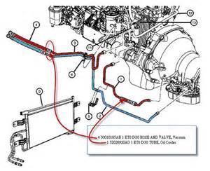 2001 dodge ram transmission help question regarding trans cooler line dodge diesel diesel truck resource forums