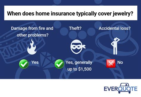 homeowners insurance cover damaged  lost jewelry