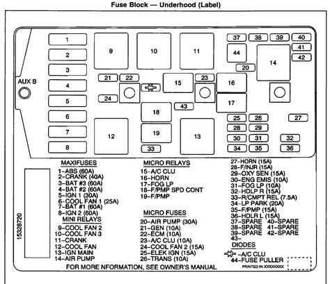 1996 Buick Century Fuse Box by Fuse Panel Diagram Electrical Problem 6 Cyl Two