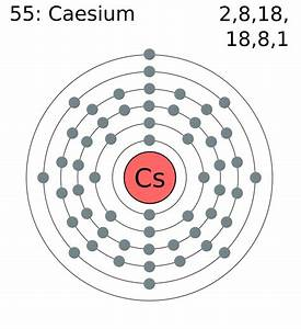 File Electron Shell 055 Caesium Png