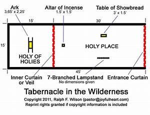 7  The Tabernacle  Priesthood  And Sacrifices  Exodus 20