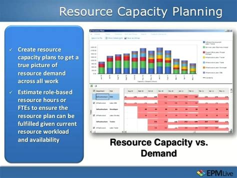 Resource Capacity Planning Template Excel Multiple Project. Always Heating And Cooling Dentist In Mcallen. Massage Therapy Schools Georgia. Plumbing New Construction Tlc Carpet Cleaning. Barcode Application Solutions. Miami Culinary Schools Colleges In Phoenix Az. How Long Is Electrician School. Convertir Word A Pdf Gratis Apa Style Editor. Protein Shake In The Morning