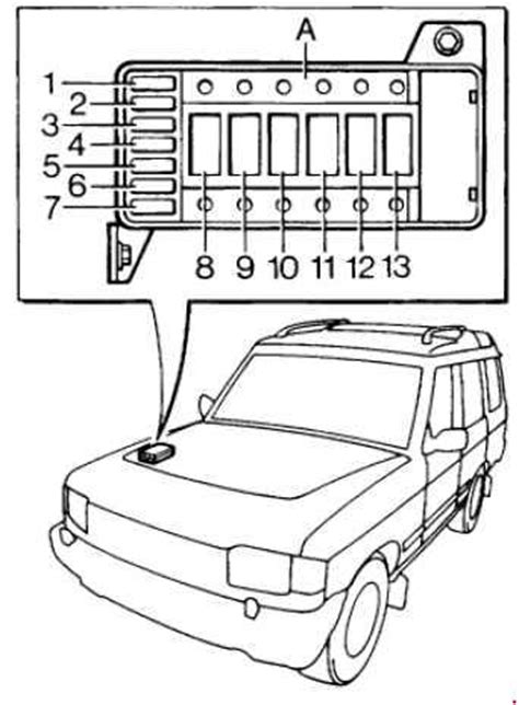 1998 Land Rover Discovery Wiring Diagram by 1989 1998 Land Rover Discovery 1 Fuse Box Diagram 187 Fuse