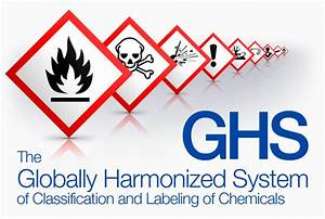 Ghs tool box talk integrity safety for Globally harmonized system of classification and labelling of chemicals