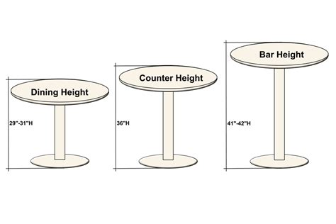 what is standard dining table height blog 4 most common table height options