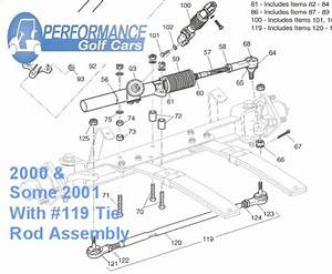 Steering Box Assembly E