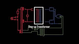X Ray Circuit  Primary Circuit