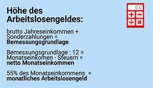 Höhe Arbeitslosengeld Berechnen : arbeitslosengeld h he und bemessungsgrundlage ~ Themetempest.com Abrechnung