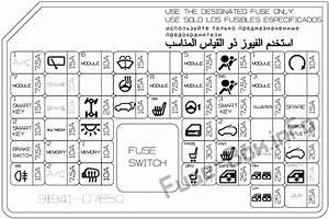 Fuse Box Diagram Hyundai Tucson  Tl  2016