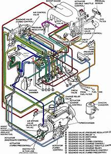 Vacuum Diagrams Stock  Simplified Sequential  Non-sequential  Single Turbo - Rx7club Com
