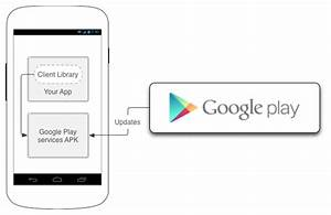 Google Play Services Can Now Be Installed Manually From The Play Store