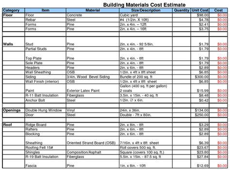 Construction Estimate Template Estimating Spreadsheet Template Spreadsheet Templates For