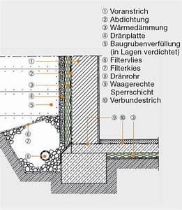 Sauberkeitsschicht Unter Bodenplatte : basf se styrodur ais ~ Frokenaadalensverden.com Haus und Dekorationen