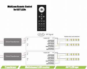 Multizone Remote Control For Cct Leds