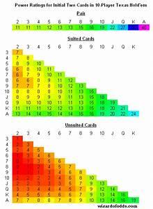 Potentiometer Widerstand Berechnen : poker wahrscheinlichkeiten berechnen sie die odds pokernews ~ Themetempest.com Abrechnung