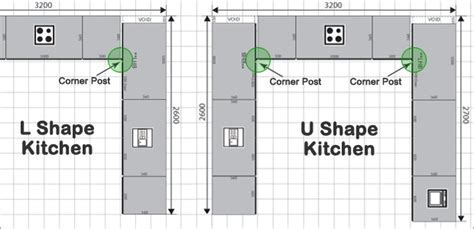 What are kitchen corner posts and why are they needed