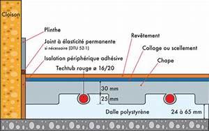 Epaisseur Chape Plancher Chauffant : les planchers chauffants eau chaude chauffage normes ~ Melissatoandfro.com Idées de Décoration