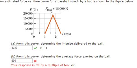 solved  estimated force  time curve   baseball