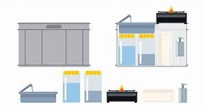 Wohnwagen Wassertank Reinigen : wassertank im wohnmobil fehler beim einbau vermeiden wohnmobil ausbau pinterest ~ Frokenaadalensverden.com Haus und Dekorationen