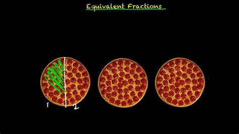 equivalent fractions  grade youtube