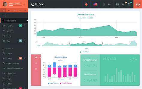react admin template best responsive admin templates