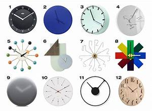 Modern wall clocks design milk