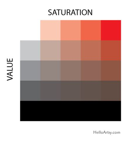 saturated color what is saturation science of color saturation