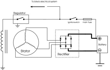 technical article how a motorcycle charging system works electrospo electrosport