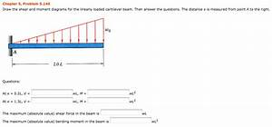 Solved  Draw The Shear And Moment Diagrams For The Linearl