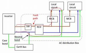Ac Distribution