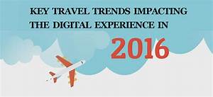 Key Travel Trends Impacting the Digital Experience in 2016 ...