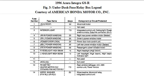 Wiring Diagrams Free Manual Ebooks Acura Integra