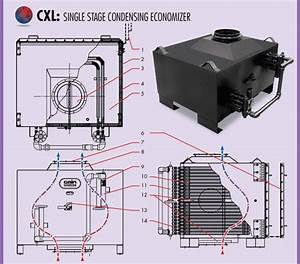Boiler Economizer Exhaust Heat Recovery Systems