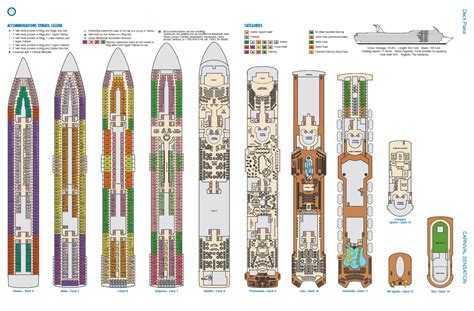 carnival splendor deck plan 2015 cruises carnival cruise lines destinations with