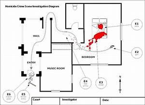 Effective Crime Scene Investigation Diagrams
