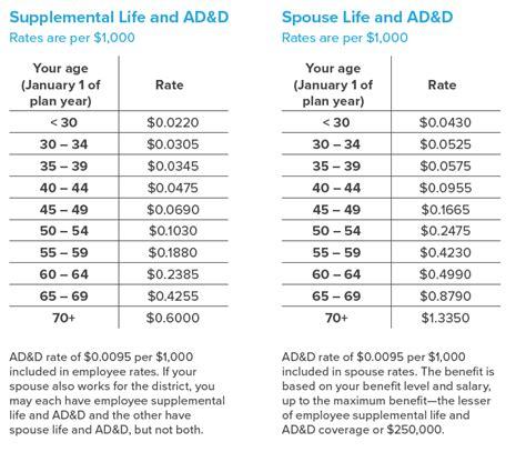 aldine benefits