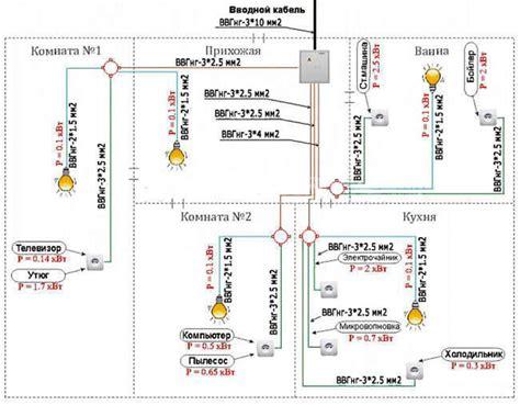 Электропроводка на кухне схемы разводки проводки и монтаж