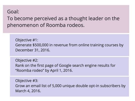 What Do You Write In The Objective Of A Resume by How To Write A Content Marketing Strategy W Template