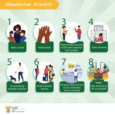 #NewNormal How can we protect ourselves and the the people