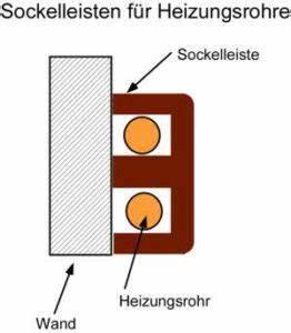 Abdeckung Für Heizungsrohre An Der Wand : anleitung sockelleisten f r heizungsrohre selber bauen und ~ A.2002-acura-tl-radio.info Haus und Dekorationen