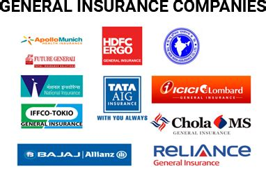So, here we are going into depth of the top 10 general insurance company in india. Top 10 Best General Insurance Companies in India June 2020