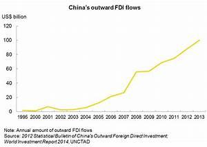 Jiangsu/YRD: Hong Kong Service Opportunities Amid China's ...