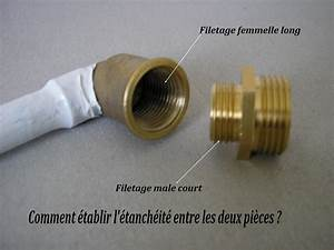 Kit De Douche : branchement d 39 un kit de douche ~ Melissatoandfro.com Idées de Décoration